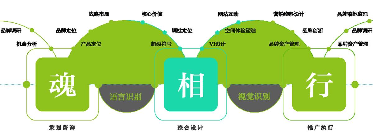 深圳众鑫国际 体育设计公司